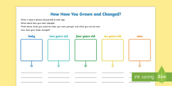 How Have You Grown and Changed? Worksheet / Activity Sheet