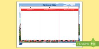 Waitangi Day KWL Grid - Treaty of Waitangi, waitangi, aotearoa, new zealand, treaty