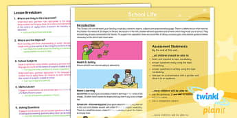 French: School Life Year 5 Planning Overview