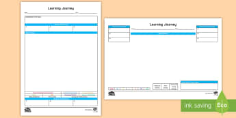 EYFS Focus Child Observation Templates Pack   - In the Moment Planning, Anna Ephgrave, ITMP, ,Australia, spontaneous planning, template, observing,