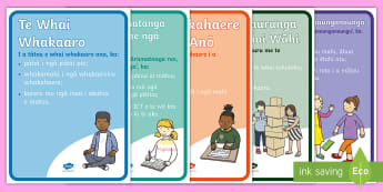 New Zealand Key Competencies Junior Descriptors Display Posters Te Reo Māori - New Zealand, Key Competencies, Junior Descriptors, Display Posters, Te Reo Māori