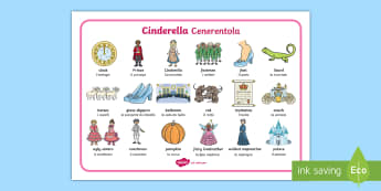 Cinderella Word Mat English/Italian  - Cinderella Word Mat - Cinderella, word mat, writing aid, Traditional tales, tale, fairy tale, Pince