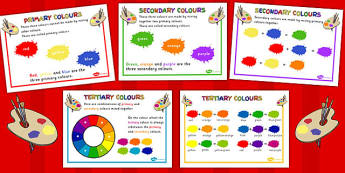 Primary Secondary and Tertiary Colours Poster Set - posters