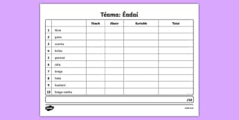 Spelling List Éadaí 1 Irish  Activity Sheet Activity Sheet - Irish, worksheet