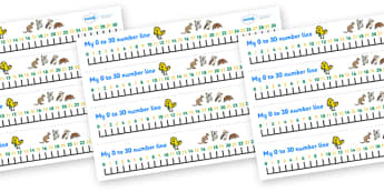 0-30 Number Line (Australian Animals) - Counting, Numberline, Number line, Counting on, Counting back, kangaroo, wallaby, kookaburra, wombat, crocodile, koala, possum