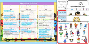 EYFS Superheroes Enhancement Ideas and Resources Pack - planning, Early Years, continuous provision, early years planning, adult led, fantasy, superhero