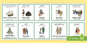 British History Timeline Sorting Cards Arabic/English  - British History Timeline Posters - Britain, Timeline, Posters, Timw EAL Arabic,Arabic-translation
