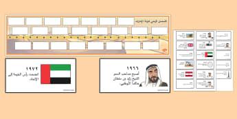 أوراق عمل التسلسل الزمني لدولة الإمارات - الإمارات، دبي، تاريخ الإمارات، تسلسل زمني، نشاط، أورا