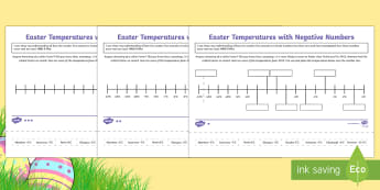 Easter Temperatures with Negative Numbers Differentiated Activity Sheets - CfE Second Level Easter Themed Maths Activities, Easter Maths, Negative numbers, differentiated nega