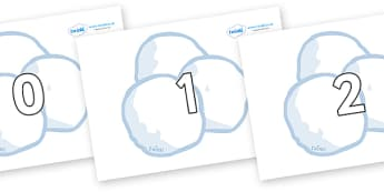Numbers 0-31 on Snowballs - 0-31, foundation stage numeracy, Number recognition, Number flashcards, counting, number frieze, Display numbers, number posters