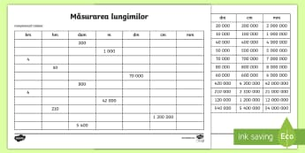 Măsurarea lungimilor Transformări Fișă de lucru - unități de măsură, lungime, lungimi, tabel, transformări, metri, kilometri, hectometri, decamet
