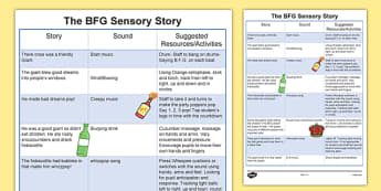 Sensory Story to Support Teaching on The BFG - the bfg, the big friendly giant, the big friendly giant sensory story, the bfg sensory planner, the bfg lesson plan, bfg ideas, sen