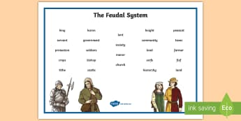 The Feudal System Word Mat - ROI The Normans in Ireland, feudal system, hierarchy, SESE, history, medieval, middle ages, ,Irish