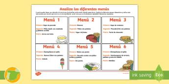 Ficha de actividad: Analiza los menús - comidas, dietas, alimentos, productos, hamburguesa, grupos alimenticios, verduras, pescado, postres,
