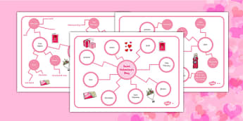 Saint Valentine's Day Differentiated Concept Maps - concept map, mind map, Valentine's Day concept map