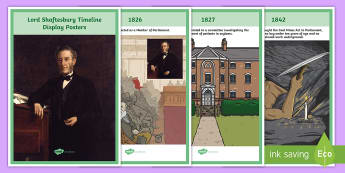 Lord Shaftesbury Timeline Display Posters - CfE, Victorians, People in past societies, social reform, philanthropy, Factory Act,Scottish