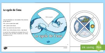 Roue : Le cycle de l'eau - climat, climate, pluie, évaporation, condensation, précipitations, ruissellement, infiltration, m