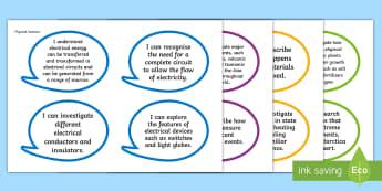 Year 6 Australian Curriculum Science Understandings: I Can Speech Bubbles - Australian curriculum, science outcomes, science elaborations, science content descriptions, WALT, g