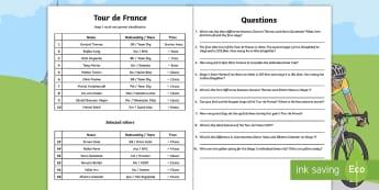 Tour de France Maths  Editable Notes  - tour de france, geraint thomas, time, cycling, wales, maths, numeracy, seiclo, beicio, marchogaeth b