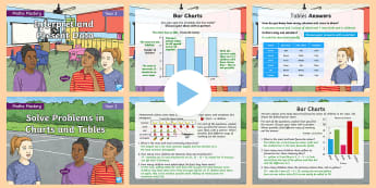 Year 3 Statistics Maths Mastery PowerPoints Resource Pack - Reasoning, Greater Depth, Abstract, Problem Solving, Explanation