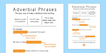 Adverbial Phrases poster- adverbial, clauses, poster, display