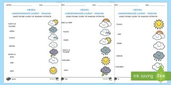 Vremea - Fișă de punere în corespondență: cuvânt imagine - fenomene meteo, fenomenele naturii, fenomene meteorologice, română, scriere, fișe, citire, recuno
