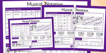 Musical Notation Poster - musical, notation, poster, display