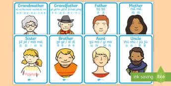 My Family Display Posters English/Mandarin Chinese/Pinyin - My Family display posters, ourselves display, mum, dad, brother sister, grandpa, grandma, uncle, aun