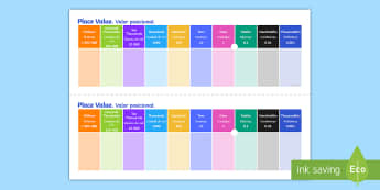 Place Value Visual Aid English/Spanish - Place Value Support Desk Prompts - place, value, number, support, maths, mathematics, secondary,,pla