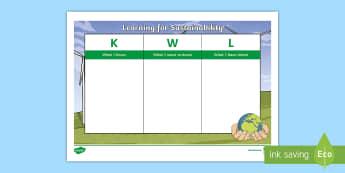 Learning For Sustainability KWL Grid - Sustainable Development, Eco Schools, UNICEF, Sustainable Living, Global Goals,Scottish
