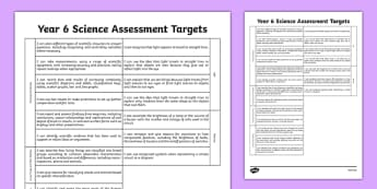 2014 Curriculum Year 6 Science Assessment Targets Colouring Sheet