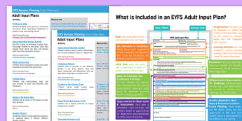 EYFS Space Themed Bumper Planning Pack Overview - EYFS, Early Years planning, Space, rocket, stars, moon, alien, planet.