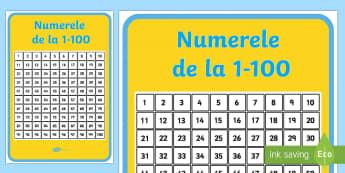 Numerele de la 1- 100 - Planșă - numere, numerație, matematică, 1-100, planșe, număr,Romanian