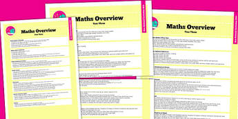 2014 Curriculum Year 3 Maths Overview - new curriculum, numeracy