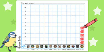 Garden Bird Sightings Bar Chart Template - garden, bird, sightings, bar chart