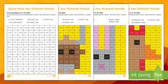 Sjinese Nuwe Jaar Diere Vermenigvuldiging Mosaiek Aktiwiteit  - Januarie, lande, tradisies, feeste, gesyferdheid, wiskunde