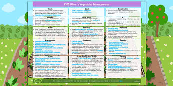 EYFS Enhancement Ideas to Support Teaching on Oliver's Vegetables - Early Years, continuous provision, early years planning, adult led, Oliver's Vegetables, Vivian French, food, healthy eating, planning