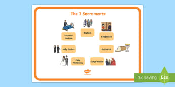 The 7 Sacraments Display Poster - Confession & First Communion Resources, Irish
