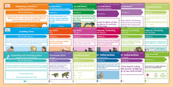 Australian Curriculum – English: Year 5 Content Descriptions Display Pack - Learning Intention, ACARA, WALT, Learning Objective, Learning Goal, Goals, Assessment, National Curr