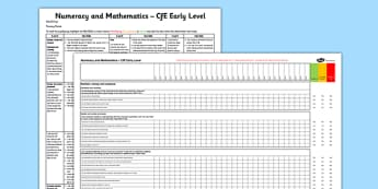 Numeracy and Mathematics CfE Early Level Tracking Assessment Sheet and Spreadsheet Pack - CfE, planning, tracking, numeracy, I can, First
