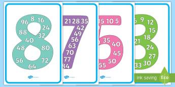 Plakaty Wielokrotności liczb - matematyka, wielokrotność, liczb, liczby, dzielnik, najmniejsza, wielokrotność,Polish