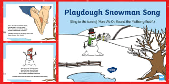 Playdough Snowman Song PowerPoint - EYFS, Early Years, Christmas, winter, Playdough Play,Dough Disco, finger gym, fine motor skills, Phy