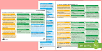 Y4 Writing Assessment I Can Statements with Worked Examples Assessment Pack - review, moderate, track, english, literacy, reading, spag, gps, assessment