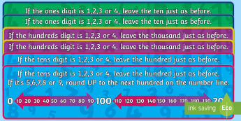 Rounding Poem Number Line Display Pack - Rounding Poem Number Line Display Pack - rounding, round, rounding to hundred, hundred, poem, number