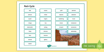 Rock Cycle Word Mat