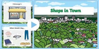 Παρουσίαση με ήχο: Τα καταστήματα στα Αγγλικά - κατάστημα, καταστήματα, κρεοπωλείο, κρέςα, κασάπης, ψάρ