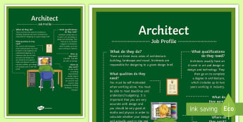 Architect Job Profile A4 Display Poster - GCSE, A level, jobs, careers, wall display, wall, future, options evening, options, career