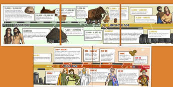 Stone Age To The Iron Age Timeline - stone age, iron age, history