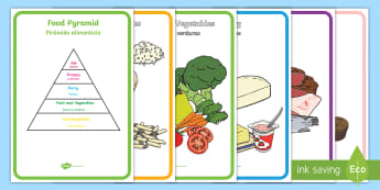 Food Pyramid Display Posters English/Spanish - food pyramid, food groups, display, posters, banner, sign, abnner, EAL,Spanish-translation