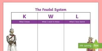 The Feudal System KWL Grid - Normans, Medieval, Middle Ages, Feudal System, servants, knights, lords, history, sESE,Irish